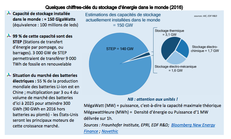 ANCRE Stockage 7 02 018 EDM 23 10 018